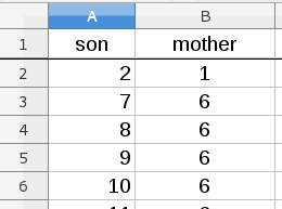 Abbildung 10: Blick in die CSV-Datei IS_MOTHER_OF