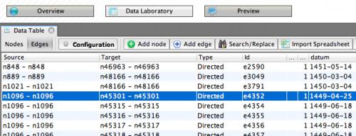 Abbildung 17: Liste der Edges im Data Laboratory von Gephi